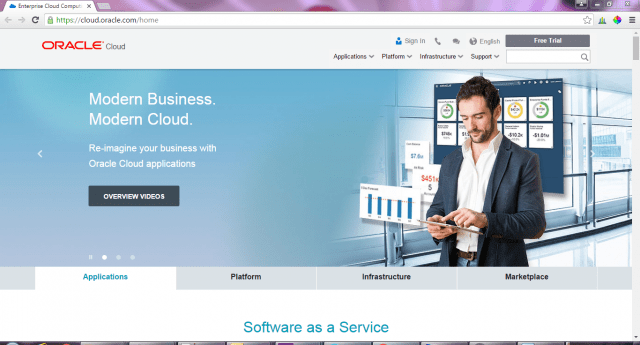 Oracle-cloud-computing