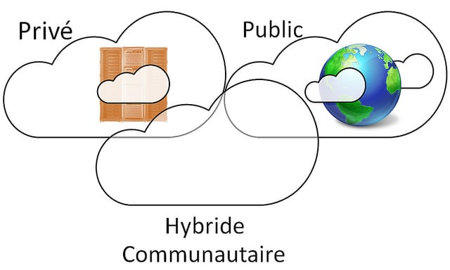 layers-of-cloud-computing
