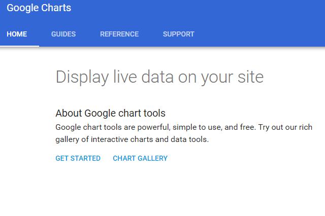 GoogleCharts-create-infographic