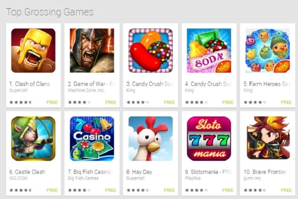 top-grossing-games