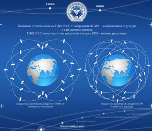 Glonass-and-GPS